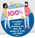 UK Addiction Treatment Group
